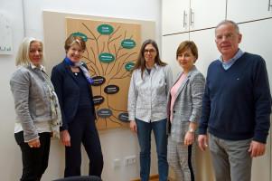 Von links: Geschäftsführerin Christine Machacek, MdB Ulrike Bahr, Projektleiterin Andrea Hacker, Kauffrau Valentina Fuhrmann und Geschäftsführer Friedrich Nagel.