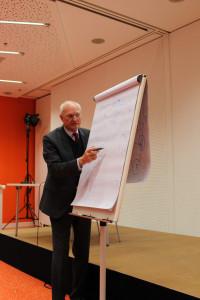 Das Zustandekommen der wirtschaftlichen Krise veranschaulichte Lothar Binding in seinem Vortrag anhand mehrerer bunter Flipcharts